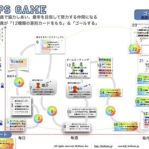 TTPS Game
